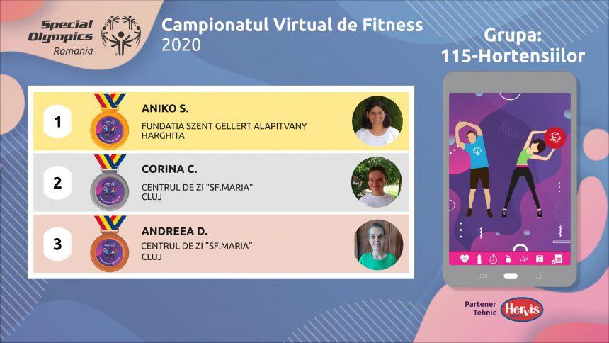 Primul Campionat Virtual de Fitness Special Olympics România s-a încheiat în aplauzele tuturor